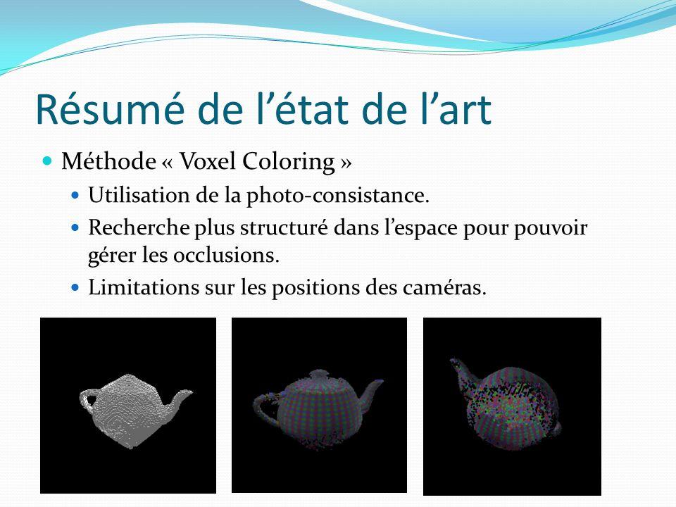 Résumé de létat de lart Méthode « Voxel Coloring » Utilisation de la photo-consistance. Recherche plus structuré dans lespace pour pouvoir gérer les o