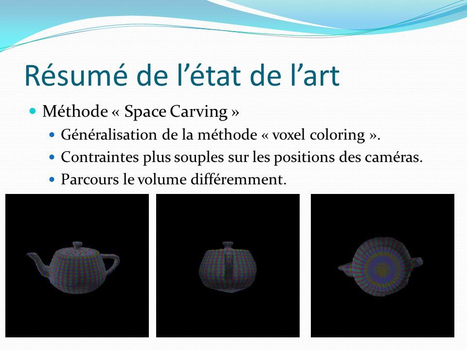Résumé de létat de lart Méthode « Space Carving » Généralisation de la méthode « voxel coloring ». Contraintes plus souples sur les positions des camé