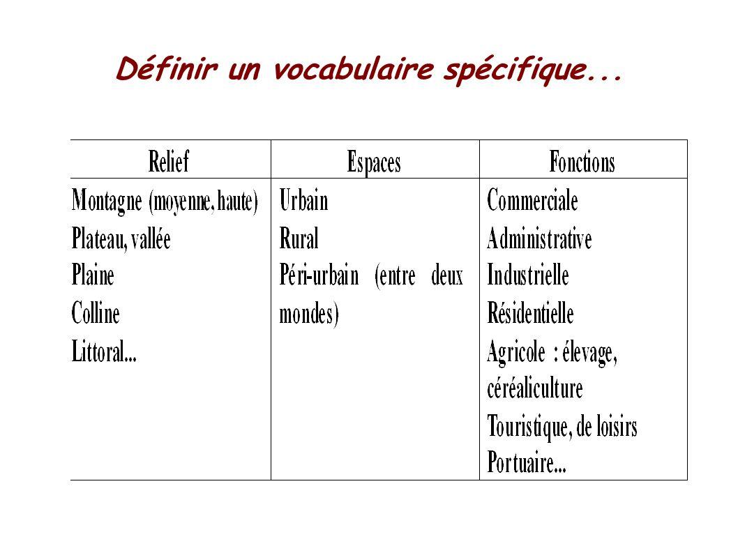 Définir un vocabulaire spécifique...