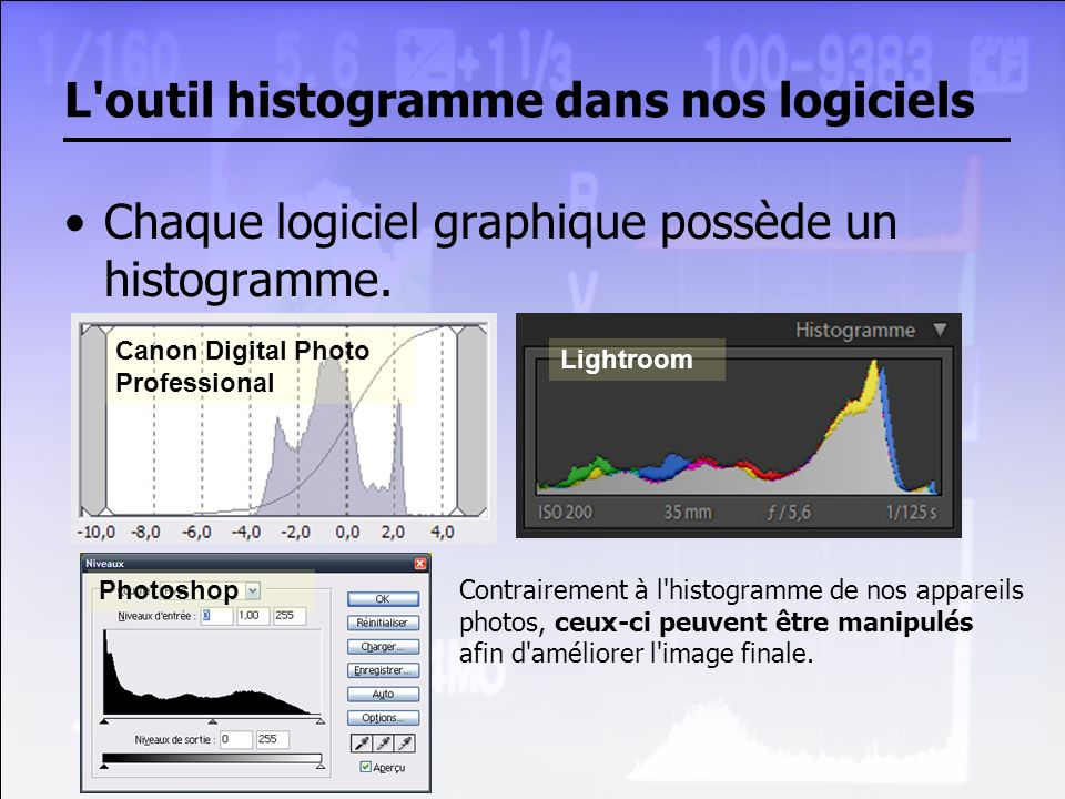 L'outil histogramme dans nos logiciels Chaque logiciel graphique possède un histogramme. Canon Digital Photo Professional Lightroom Photoshop Contrair