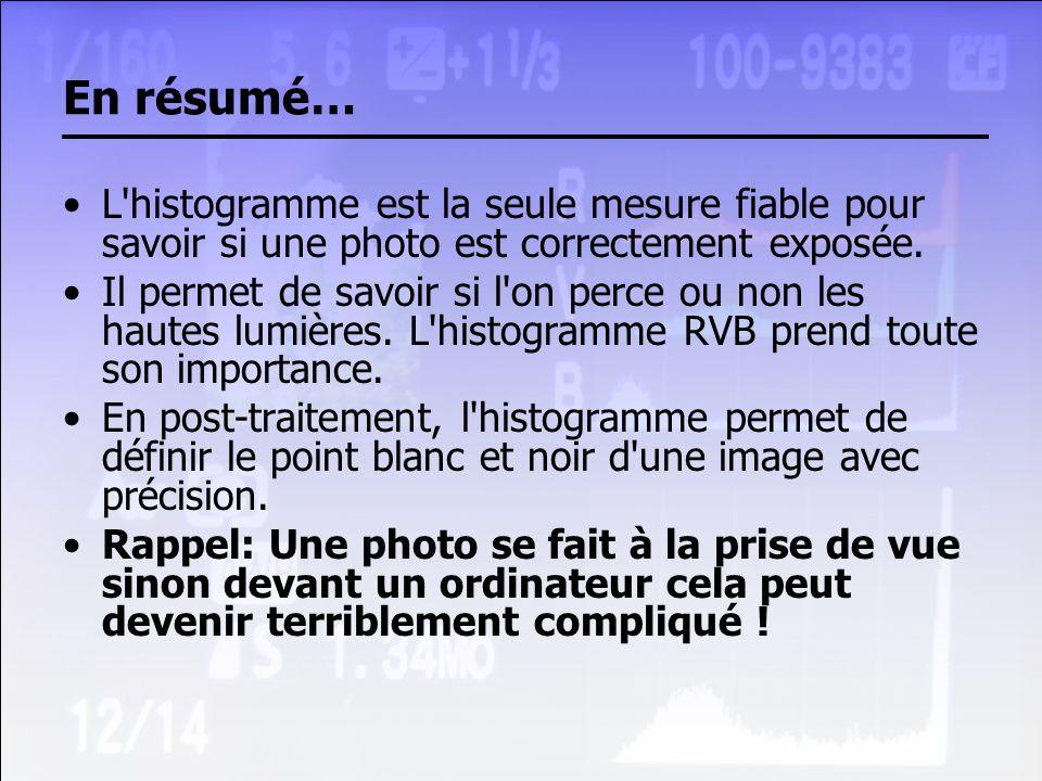 En résumé… L'histogramme est la seule mesure fiable pour savoir si une photo est correctement exposée. Il permet de savoir si l'on perce ou non les ha