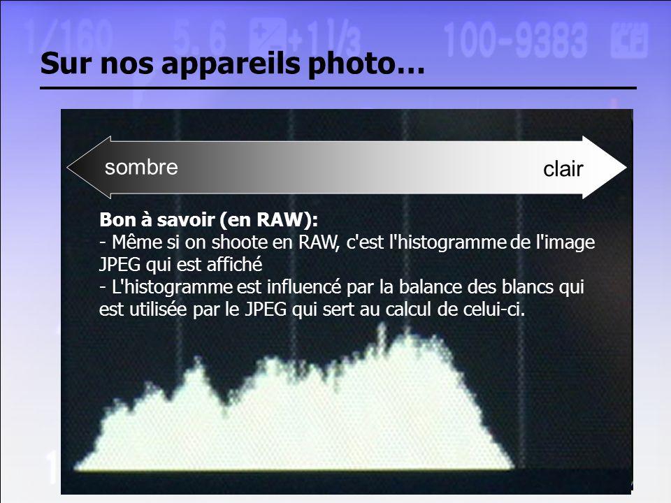 Sur nos appareils photo… sombre clair Bon à savoir (en RAW): - Même si on shoote en RAW, c'est l'histogramme de l'image JPEG qui est affiché - L'histo