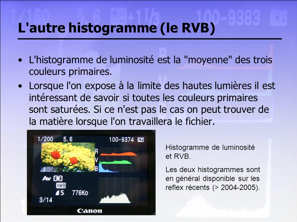L'autre histogramme (le RVB) L'histogramme de luminosité est la
