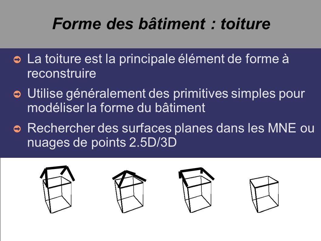 Forme des bâtiment : toiture La toiture est la principale élément de forme à reconstruire Utilise généralement des primitives simples pour modéliser la forme du bâtiment Rechercher des surfaces planes dans les MNE ou nuages de points 2.5D/3D