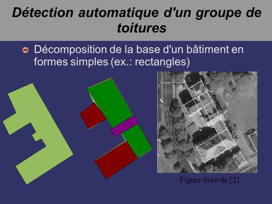 Détection automatique d un groupe de toitures Décomposition de la base d un bâtiment en formes simples (ex.: rectangles) Figure tirée de [2]