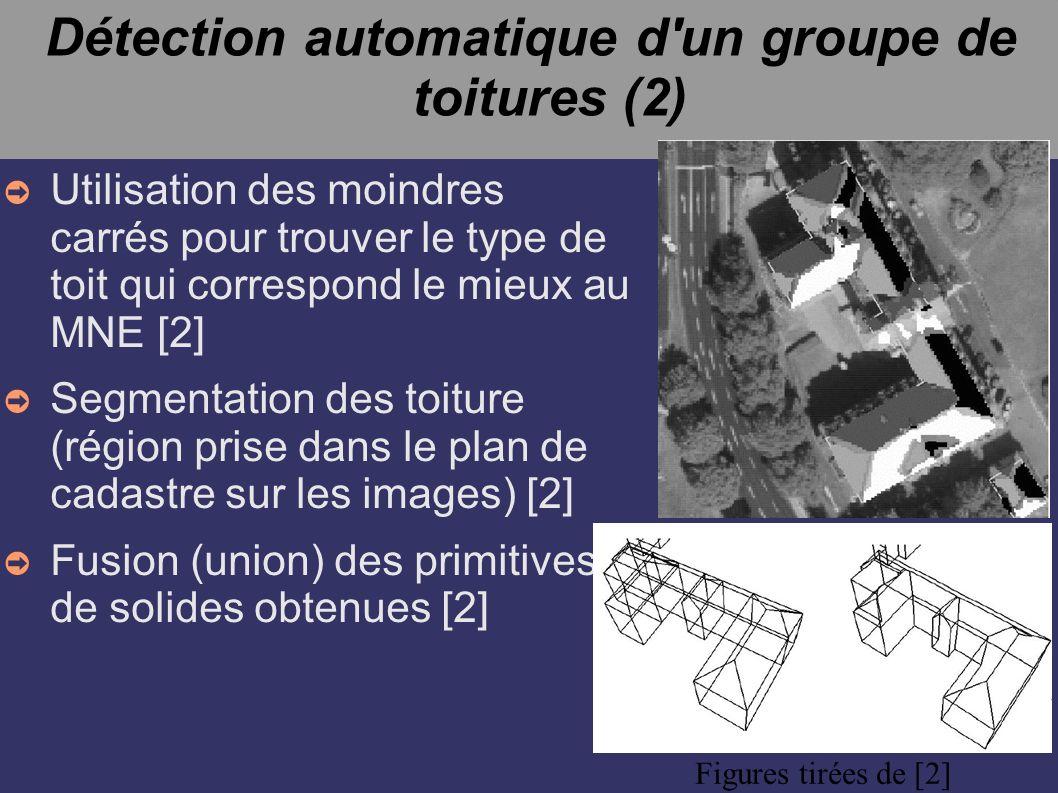 Détection automatique d un groupe de toitures (2) Utilisation des moindres carrés pour trouver le type de toit qui correspond le mieux au MNE [2] Segmentation des toiture (région prise dans le plan de cadastre sur les images) [2] Fusion (union) des primitives de solides obtenues [2] Figures tirées de [2]