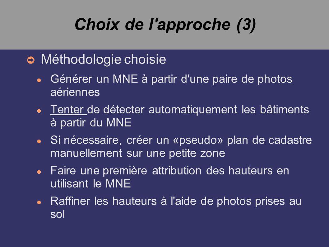 Choix de l'approche (3) Méthodologie choisie Générer un MNE à partir d'une paire de photos aériennes Tenter de détecter automatiquement les bâtiments
