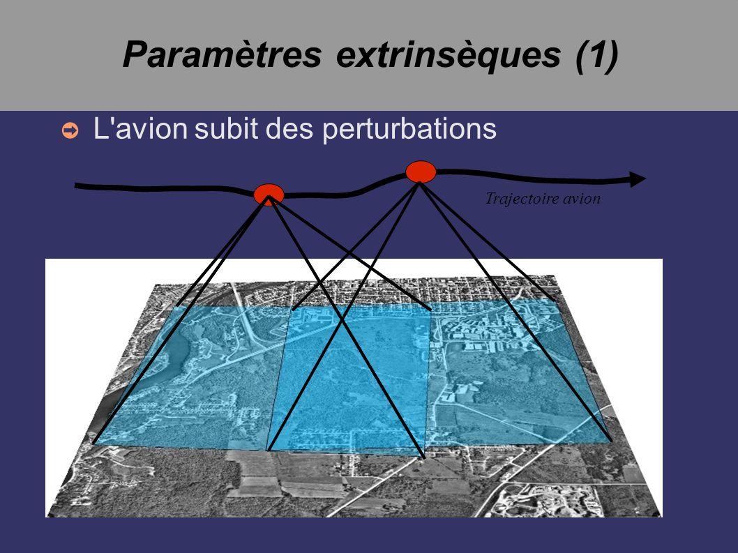 Paramètres extrinsèques (1) L'avion subit des perturbations Trajectoire avion