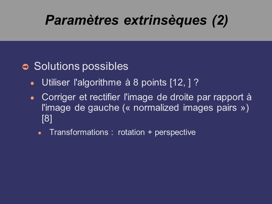 Paramètres extrinsèques (2) Solutions possibles Utiliser l'algorithme à 8 points [12, ] ? Corriger et rectifier l'image de droite par rapport à l'imag