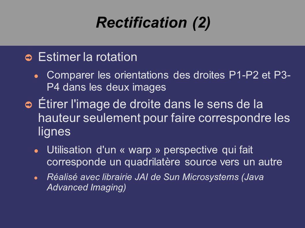 Rectification (2) Estimer la rotation Comparer les orientations des droites P1-P2 et P3- P4 dans les deux images Étirer l image de droite dans le sens de la hauteur seulement pour faire correspondre les lignes Utilisation d un « warp » perspective qui fait corresponde un quadrilatère source vers un autre Réalisé avec librairie JAI de Sun Microsystems (Java Advanced Imaging)