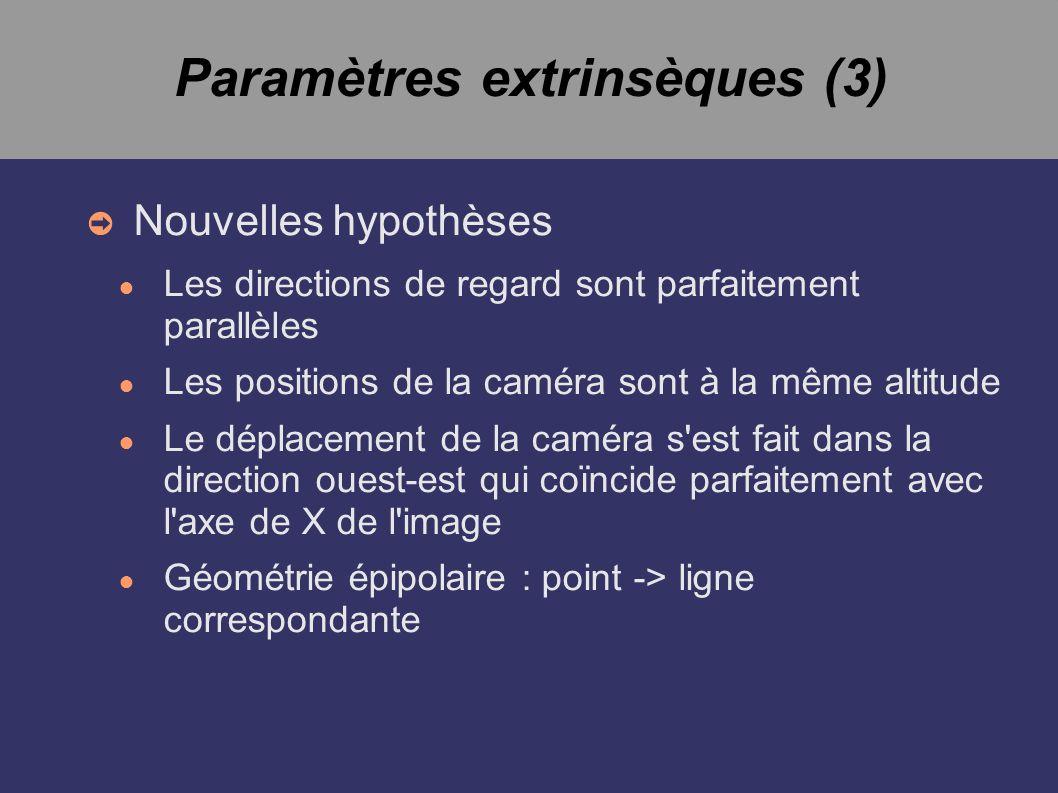 Paramètres extrinsèques (3) Nouvelles hypothèses Les directions de regard sont parfaitement parallèles Les positions de la caméra sont à la même altitude Le déplacement de la caméra s est fait dans la direction ouest-est qui coïncide parfaitement avec l axe de X de l image Géométrie épipolaire : point -> ligne correspondante