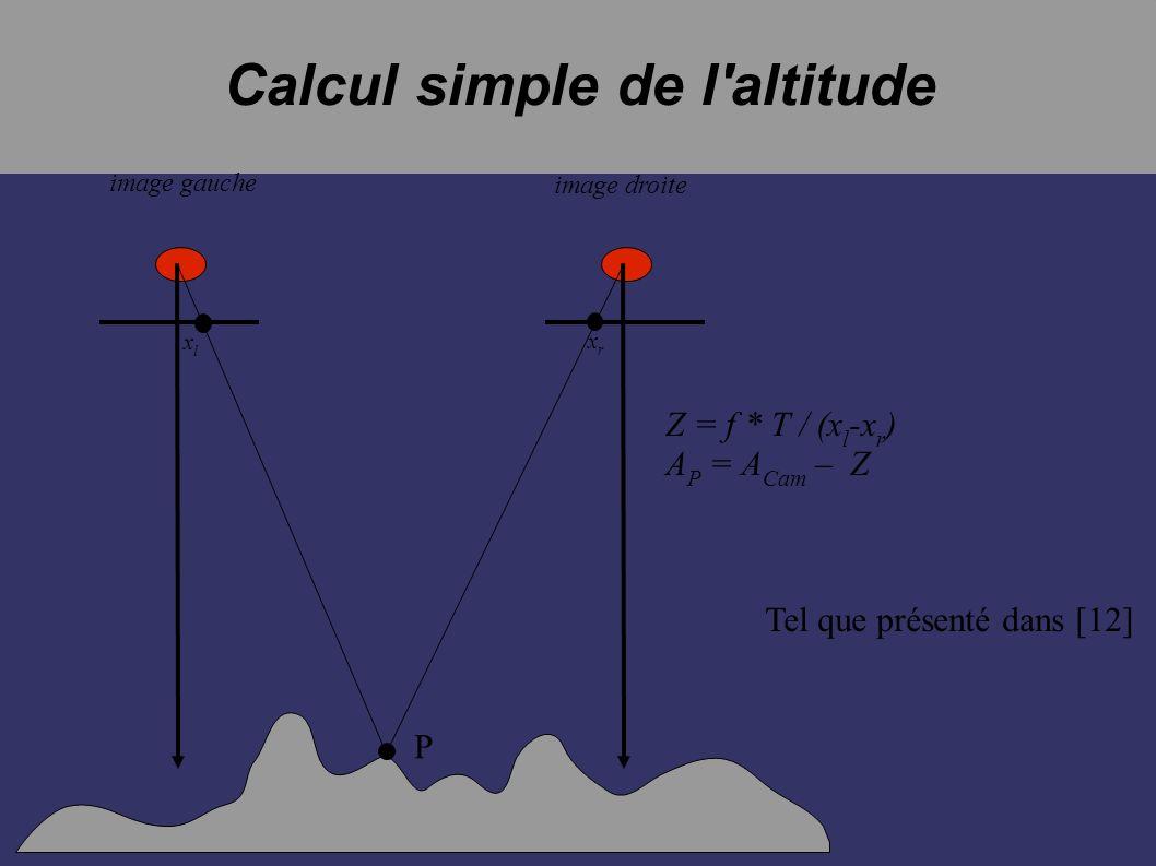 Calcul simple de l'altitude xlxl xrxr P Z = f * T / (x l -x r ) A P = A Cam – Z Tel que présenté dans [12] image gauche image droite
