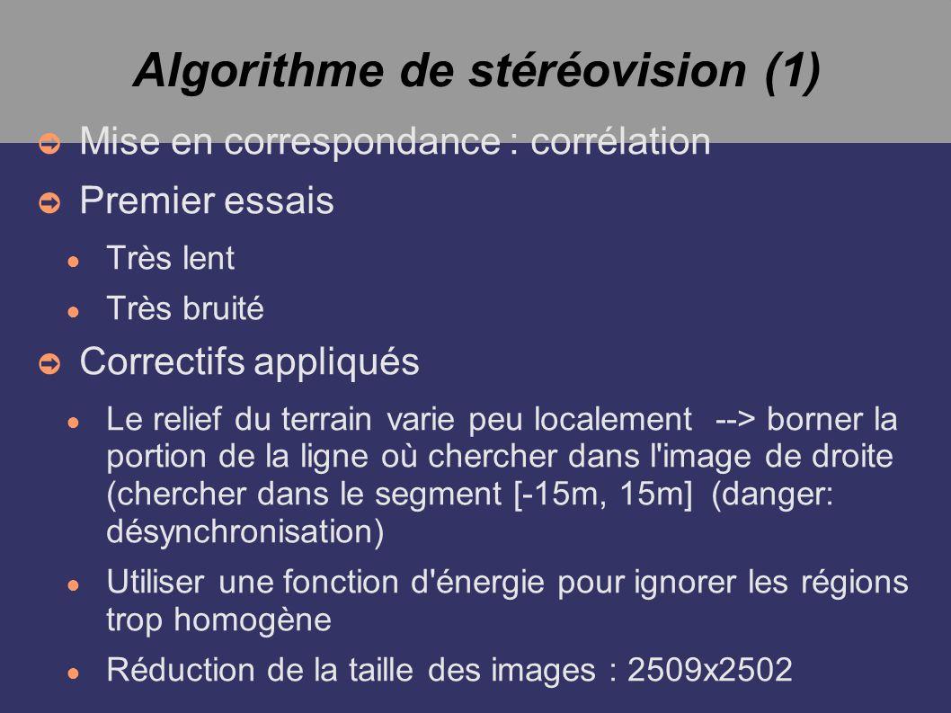 Algorithme de stéréovision (1) Mise en correspondance : corrélation Premier essais Très lent Très bruité Correctifs appliqués Le relief du terrain varie peu localement --> borner la portion de la ligne où chercher dans l image de droite (chercher dans le segment [-15m, 15m] (danger: désynchronisation) Utiliser une fonction d énergie pour ignorer les régions trop homogène Réduction de la taille des images : 2509x2502