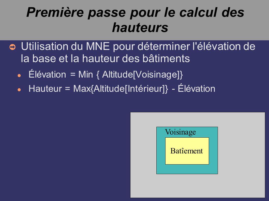 Première passe pour le calcul des hauteurs Utilisation du MNE pour déterminer l'élévation de la base et la hauteur des bâtiments Élévation = Min { Alt