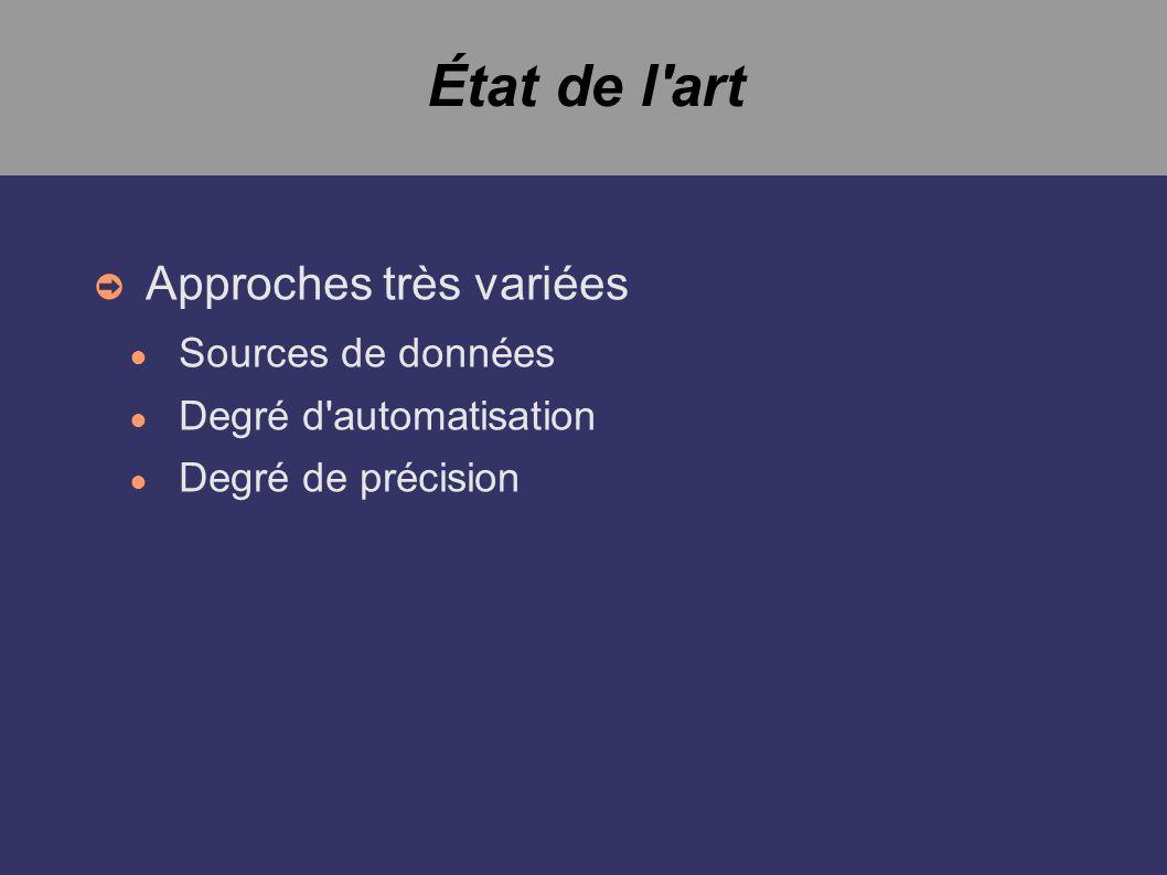 État de l art Approches très variées Sources de données Degré d automatisation Degré de précision