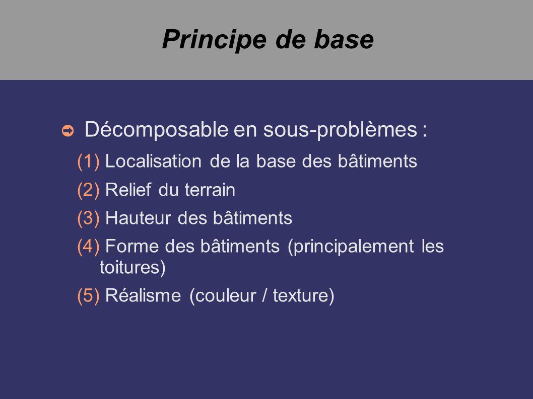 Principe de base Décomposable en sous-problèmes : (1) Localisation de la base des bâtiments (2) Relief du terrain (3) Hauteur des bâtiments (4) Forme des bâtiments (principalement les toitures) (5) Réalisme (couleur / texture)