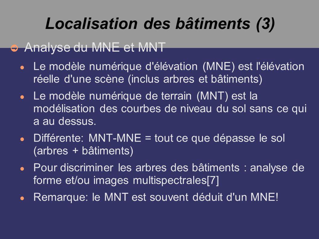 Localisation des bâtiments (3) Analyse du MNE et MNT Le modèle numérique d'élévation (MNE) est l'élévation réelle d'une scène (inclus arbres et bâtime