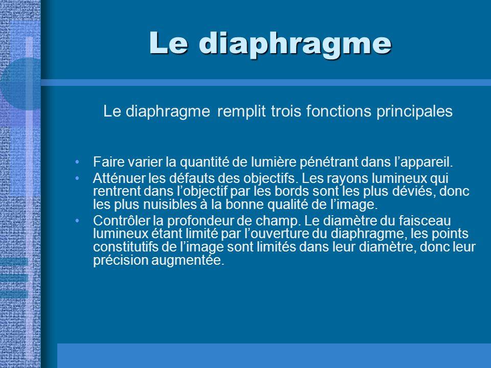 Le diaphragme Le diaphragme remplit trois fonctions principales Faire varier la quantité de lumière pénétrant dans lappareil.
