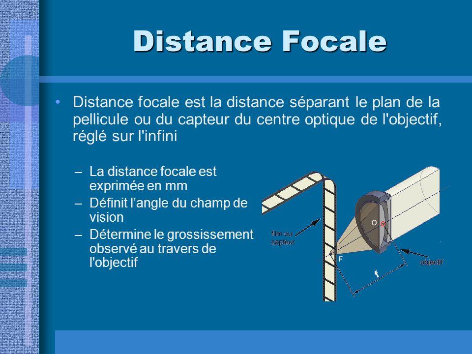 Distance Focale Distance focale est la distance séparant le plan de la pellicule ou du capteur du centre optique de l objectif, réglé sur l infini –La distance focale est exprimée en mm –Définit langle du champ de vision –Détermine le grossissement observé au travers de l objectif