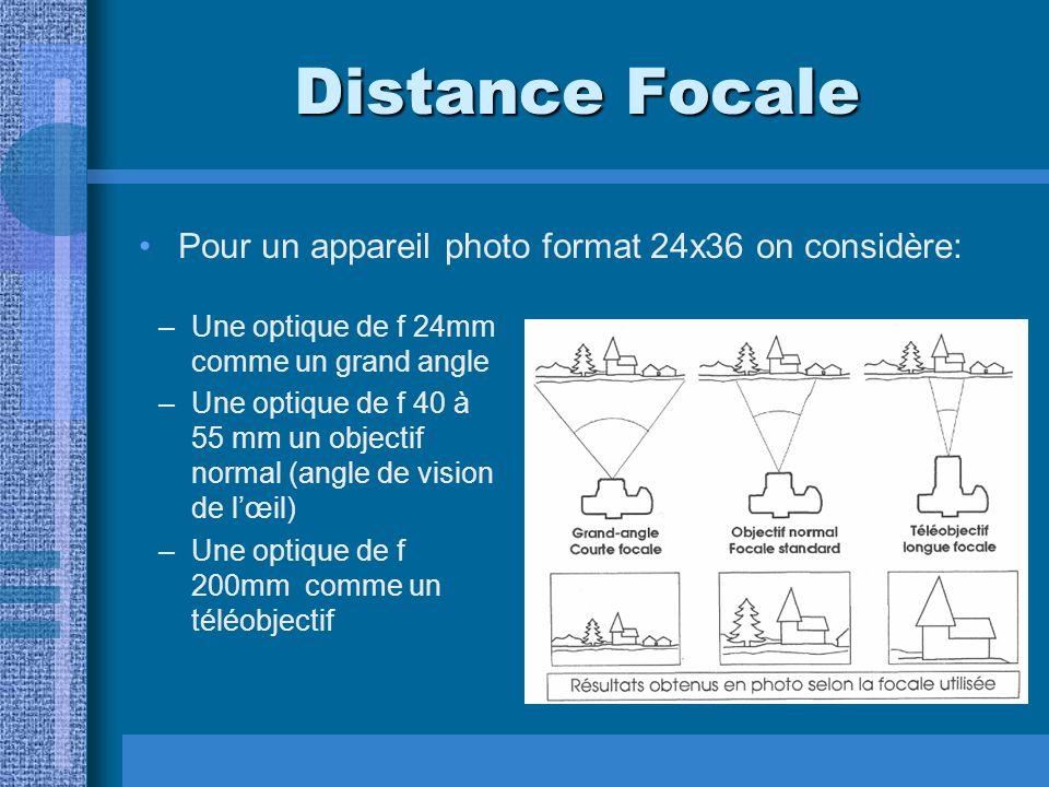 –Une optique de f 24mm comme un grand angle –Une optique de f 40 à 55 mm un objectif normal (angle de vision de lœil) –Une optique de f 200mm comme un téléobjectif Pour un appareil photo format 24x36 on considère: