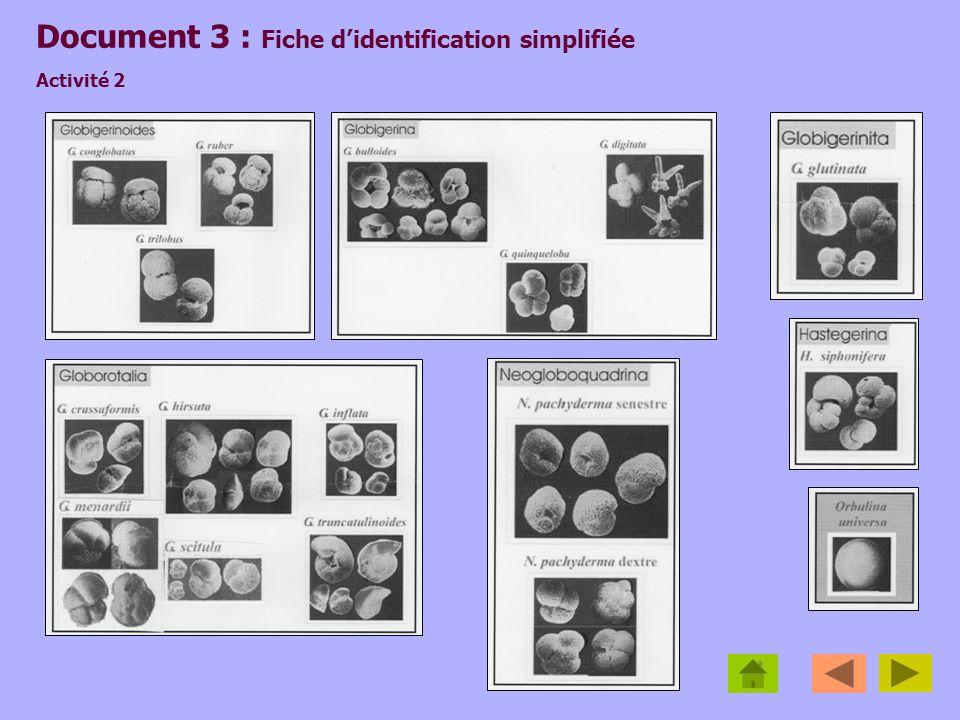 Document 3 : Fiche didentification simplifiée Activité 2
