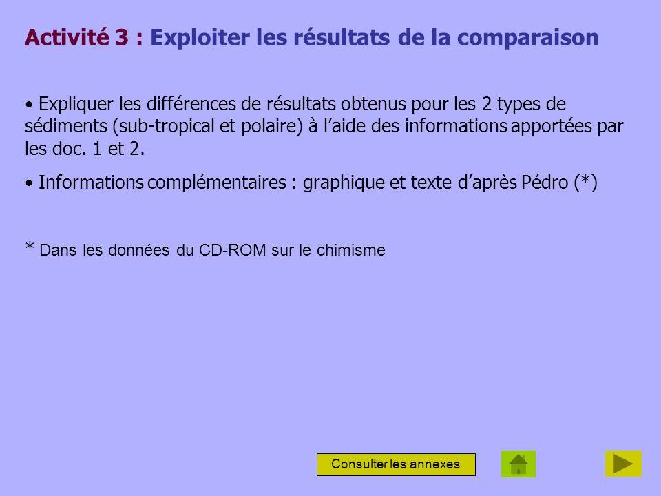 Activité 3 : Exploiter les résultats de la comparaison Expliquer les différences de résultats obtenus pour les 2 types de sédiments (sub-tropical et p