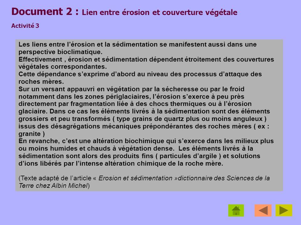 Document 2 : Lien entre érosion et couverture végétale Activité 3 Les liens entre lérosion et la sédimentation se manifestent aussi dans une perspecti