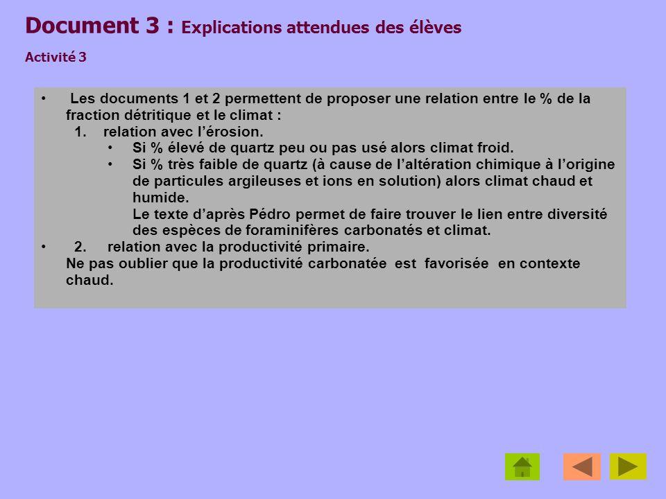 Document 3 : Explications attendues des élèves Activité 3 Les documents 1 et 2 permettent de proposer une relation entre le % de la fraction détritiqu