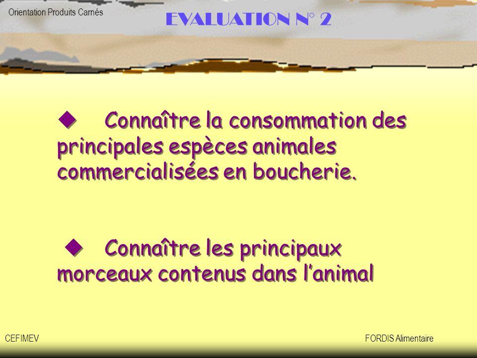 Orientation Produits Carnés CEFIMEV FORDIS Alimentaire Connaître la consommation des principales espèces animales commercialisées en boucherie. Connaî