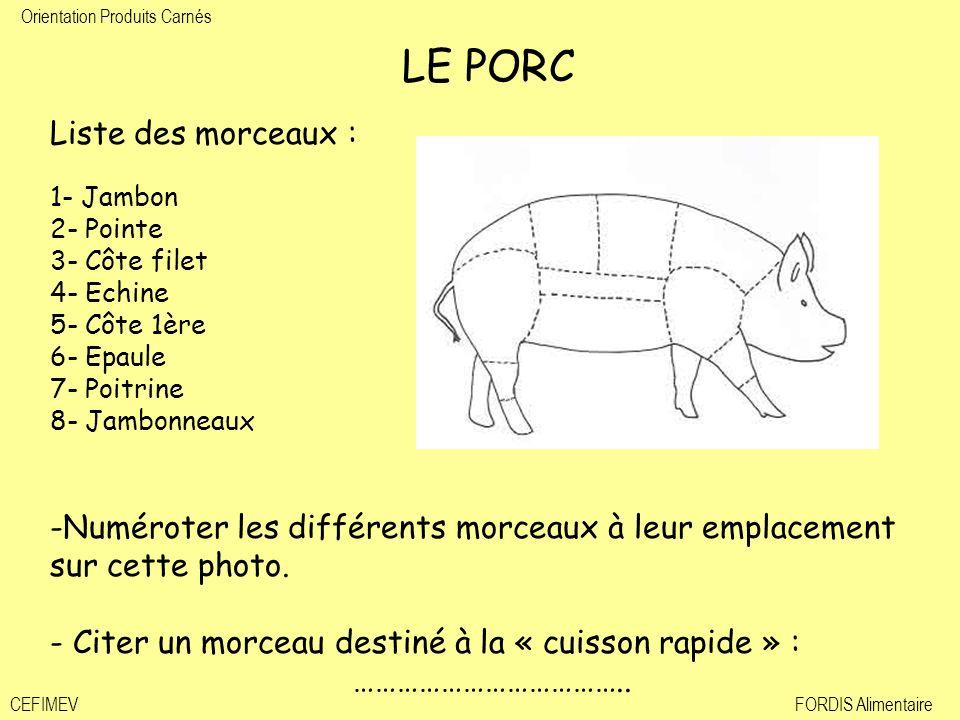 Orientation Produits Carnés CEFIMEVFORDIS Alimentaire LE PORC Liste des morceaux : 1- Jambon 2- Pointe 3- Côte filet 4- Echine 5- Côte 1ère 6- Epaule