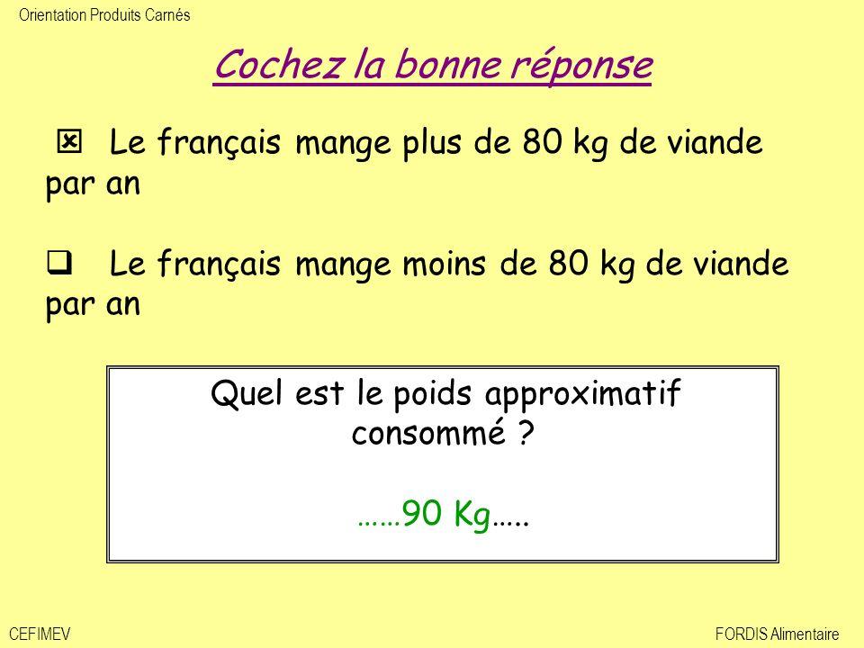 Orientation Produits Carnés CEFIMEVFORDIS Alimentaire Que mange ton le plus .