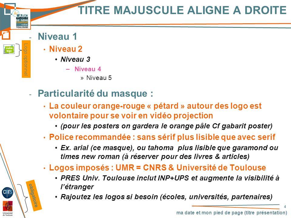 ma date et mon pied de page (titre présentation) 44 TITRE MAJUSCULE ALIGNE A DROITE - Niveau 1 Niveau 2 Niveau 3 –Niveau 4 »Niveau 5 - Particularité d