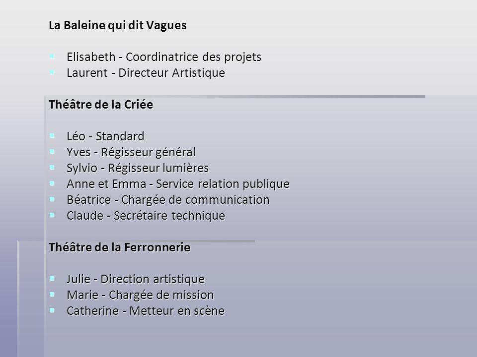 La Baleine qui dit Vagues Elisabeth - Coordinatrice des projets Elisabeth - Coordinatrice des projets Laurent - Directeur Artistique Laurent - Directe