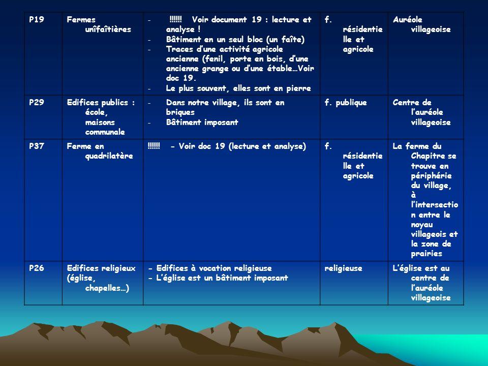 P19Fermes unîfaîtières - !!!!!! Voir document 19 : lecture et analyse ! - Bâtiment en un seul bloc (un faîte) - Traces dune activité agricole ancienne