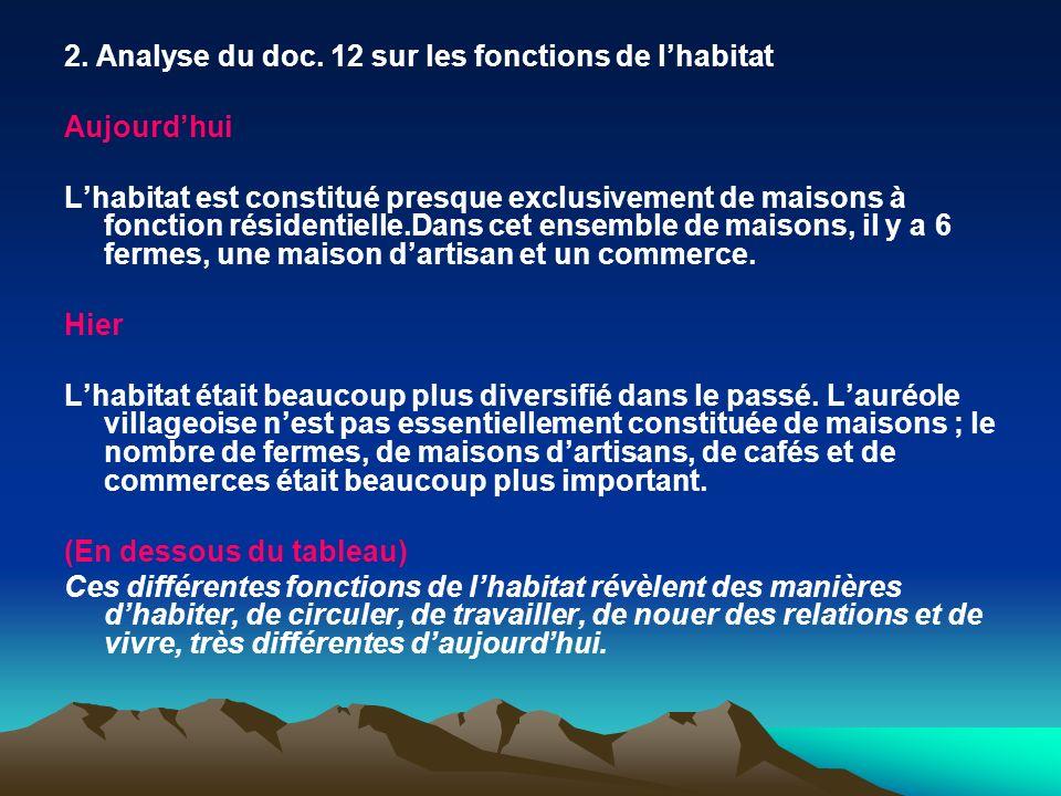 2. Analyse du doc. 12 sur les fonctions de lhabitat Aujourdhui Lhabitat est constitué presque exclusivement de maisons à fonction résidentielle.Dans c