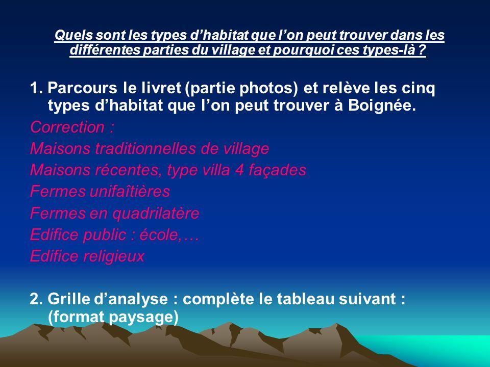 B) POURQUOI LHOMME A-T-IL ORGANISE SON TERRITOIRE DE CETTE MANIERE-LA .
