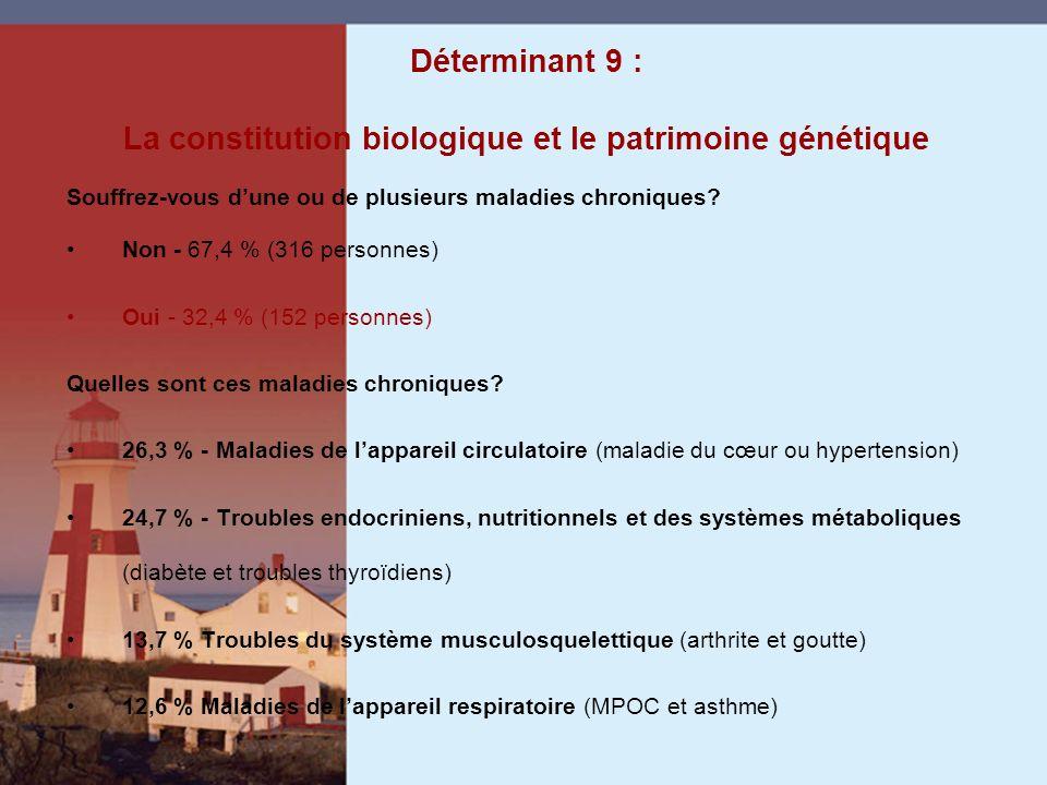 Déterminant 9 : La constitution biologique et le patrimoine génétique Souffrez-vous dune ou de plusieurs maladies chroniques.