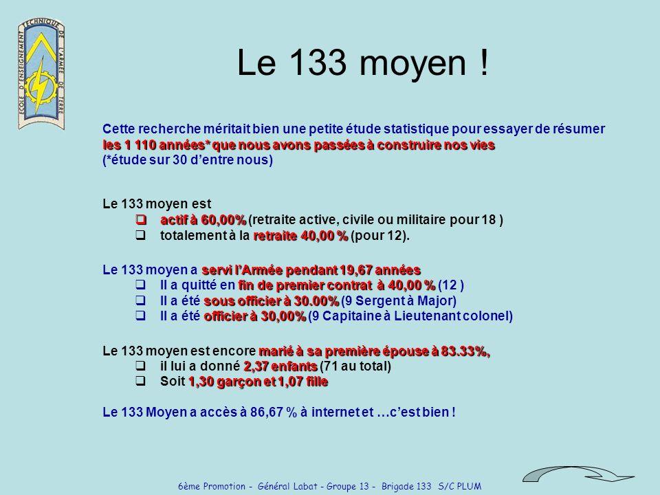 6ème Promotion - Général Labat - Groupe 13 - Brigade 133 S/C PLUM Le 133 moyen ! les 1 110 années* que nous avons passées à construire nos vies Cette