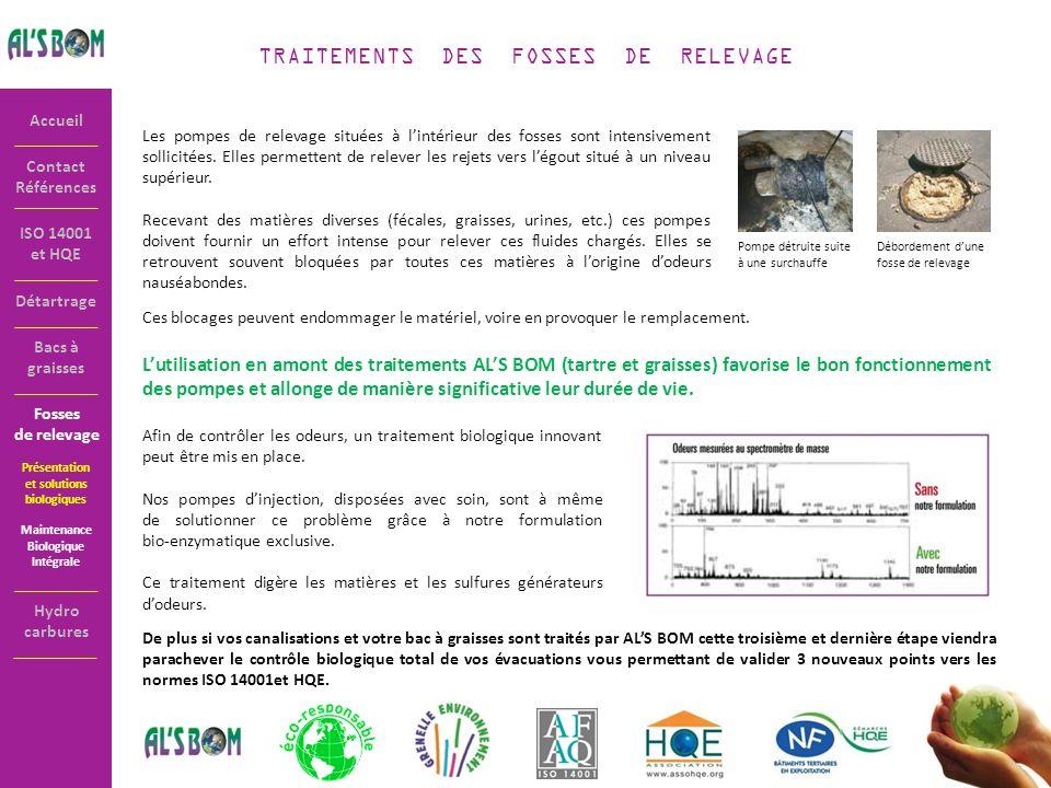 Contact Références Accueil ISO 14001 et HQE TRAITEMENTS DES FOSSES DE RELEVAGE Les pompes de relevage situées à lintérieur des fosses sont intensiveme