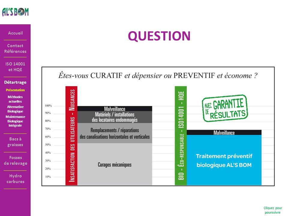 Détartrage Contact Références Accueil ISO 14001 et HQE QUESTION Cliquez pour poursuivre Présentation Méthodes actuelles Alternative Biologique Mainten