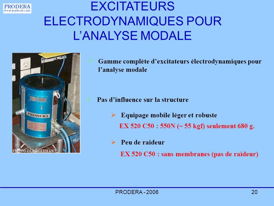PRODERA - 200620 Gamme complète dexcitateurs électrodynamiques pour lanalyse modale Pas dinfluence sur la structure Equipage mobile léger et robuste P