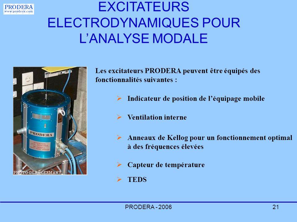 PRODERA - 200621 Les excitateurs PRODERA peuvent être équipés des fonctionnalités suivantes : Indicateur de position de léquipage mobile Ventilation i