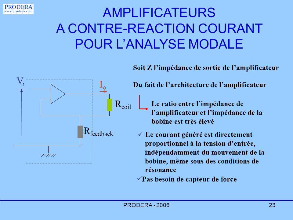 PRODERA - 200623 AMPLIFICATEURS A CONTRE-REACTION COURANT POUR LANALYSE MODALE Soit Z limpédance de sortie de lamplificateur Le ratio entre limpédance