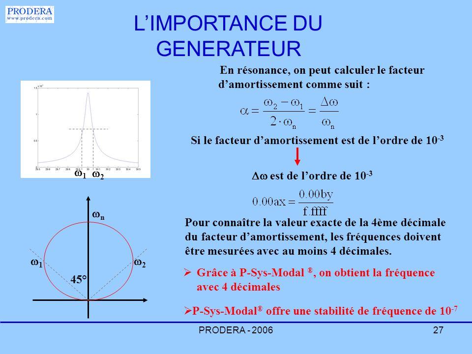 PRODERA - 200627 n 1 2 45° En résonance, on peut calculer le facteur damortissement comme suit : Si le facteur damortissement est de lordre de 10 -3 e