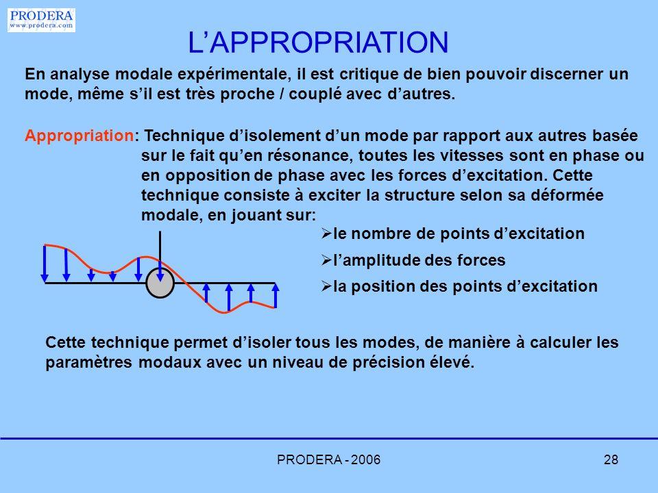 PRODERA - 200628 Appropriation: Technique disolement dun mode par rapport aux autres basée sur le fait quen résonance, toutes les vitesses sont en pha