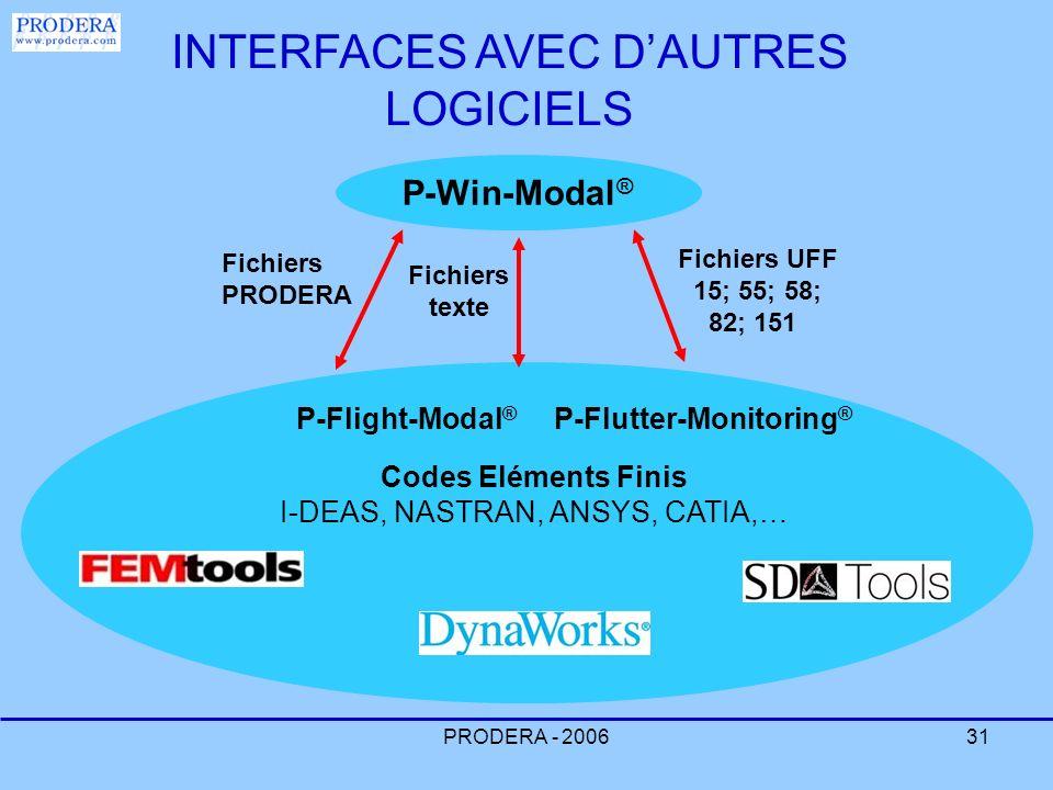 PRODERA - 200631 P-Flight-Modal ® P-Win-Modal ® Fichiers PRODERA Fichiers texte Fichiers UFF 15; 55; 58; 82; 151 P-Flutter-Monitoring ® Codes Eléments