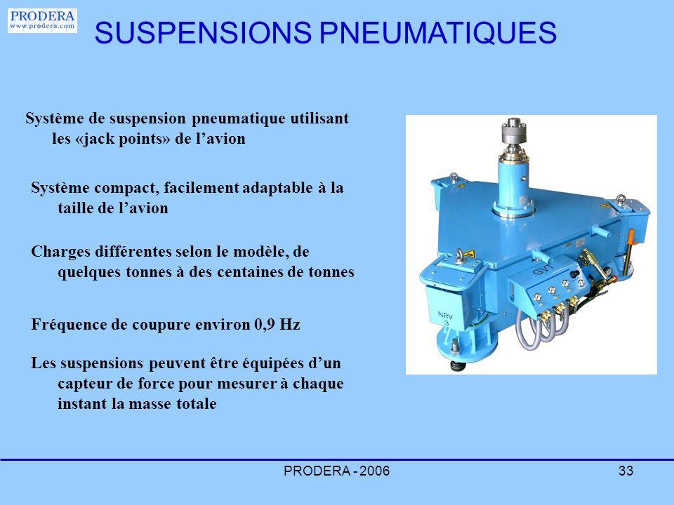 PRODERA - 200633 Système de suspension pneumatique utilisant les «jack points» de lavion SUSPENSIONS PNEUMATIQUES Système compact, facilement adaptabl