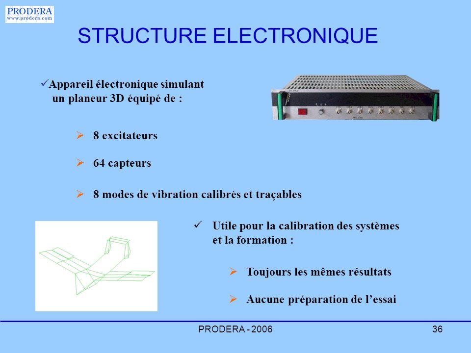 PRODERA - 200636 Appareil électronique simulant un planeur 3D équipé de : 8 excitateurs 64 capteurs 8 modes de vibration calibrés et traçables Utile p
