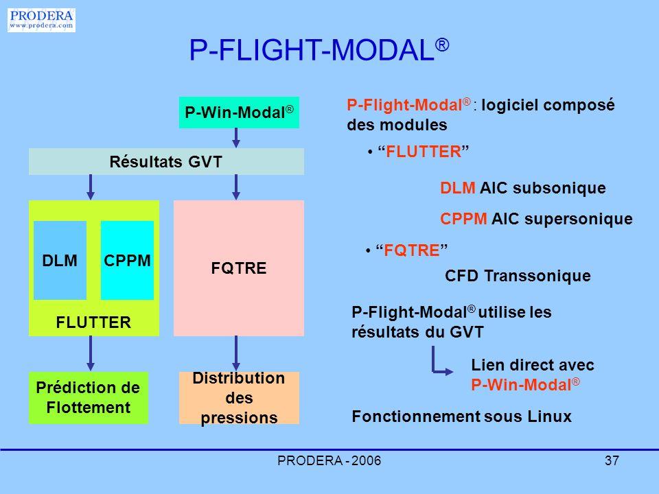 PRODERA - 200637 P-Flight-Modal ® : logiciel composé des modules FLUTTER DLM AIC subsonique CPPM AIC supersonique FQTRE CFD Transsonique P-Flight-Moda