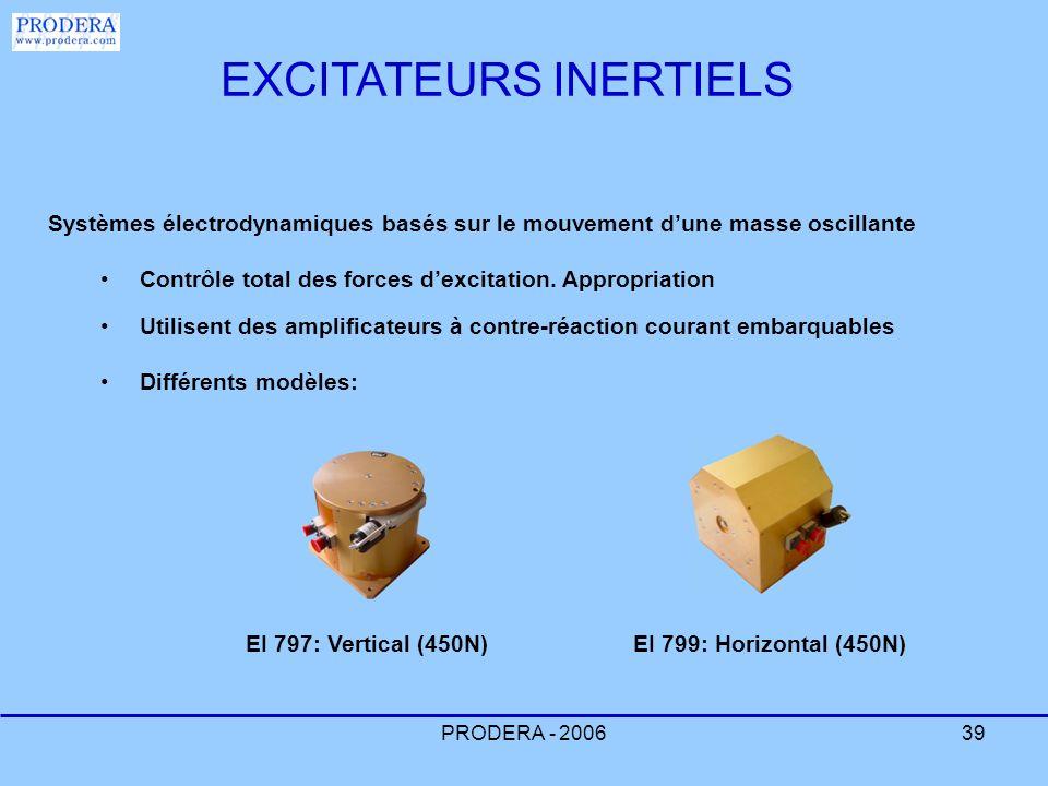 PRODERA - 200639 EXCITATEURS INERTIELS Systèmes électrodynamiques basés sur le mouvement dune masse oscillante Contrôle total des forces dexcitation.